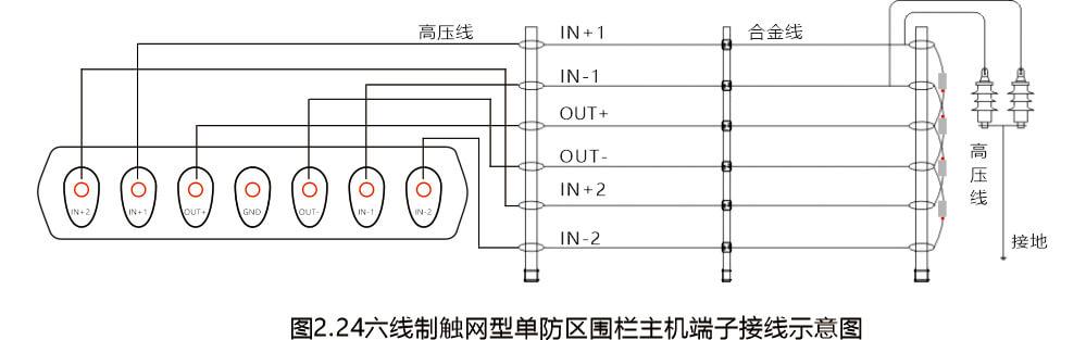 AN-EF系列智能型脉冲电子围栏产品手册